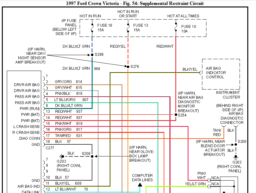 2007 Ford Crown Victoria Police Interceptor Strobe Wiring Diagram