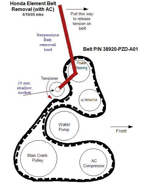 2007 honda pilot serpentine belt routing