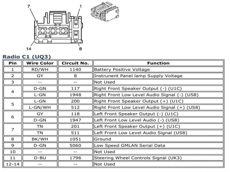 2000 Chevy Silverado Stereo Wiring Diagram Wiring Diagrams Element Element Miglioribanche It