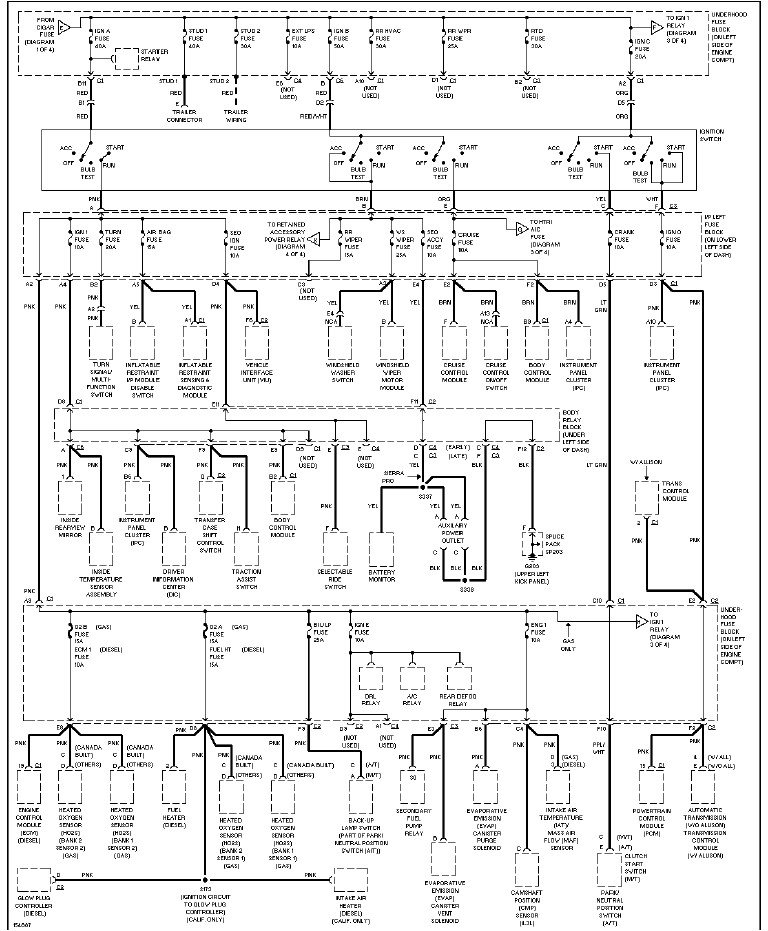 2000 Chevy Silverado Wiring Diagram Color Code from wiringall.com