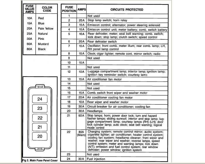 2009 Sienna Ce Radio Wiring Diagram