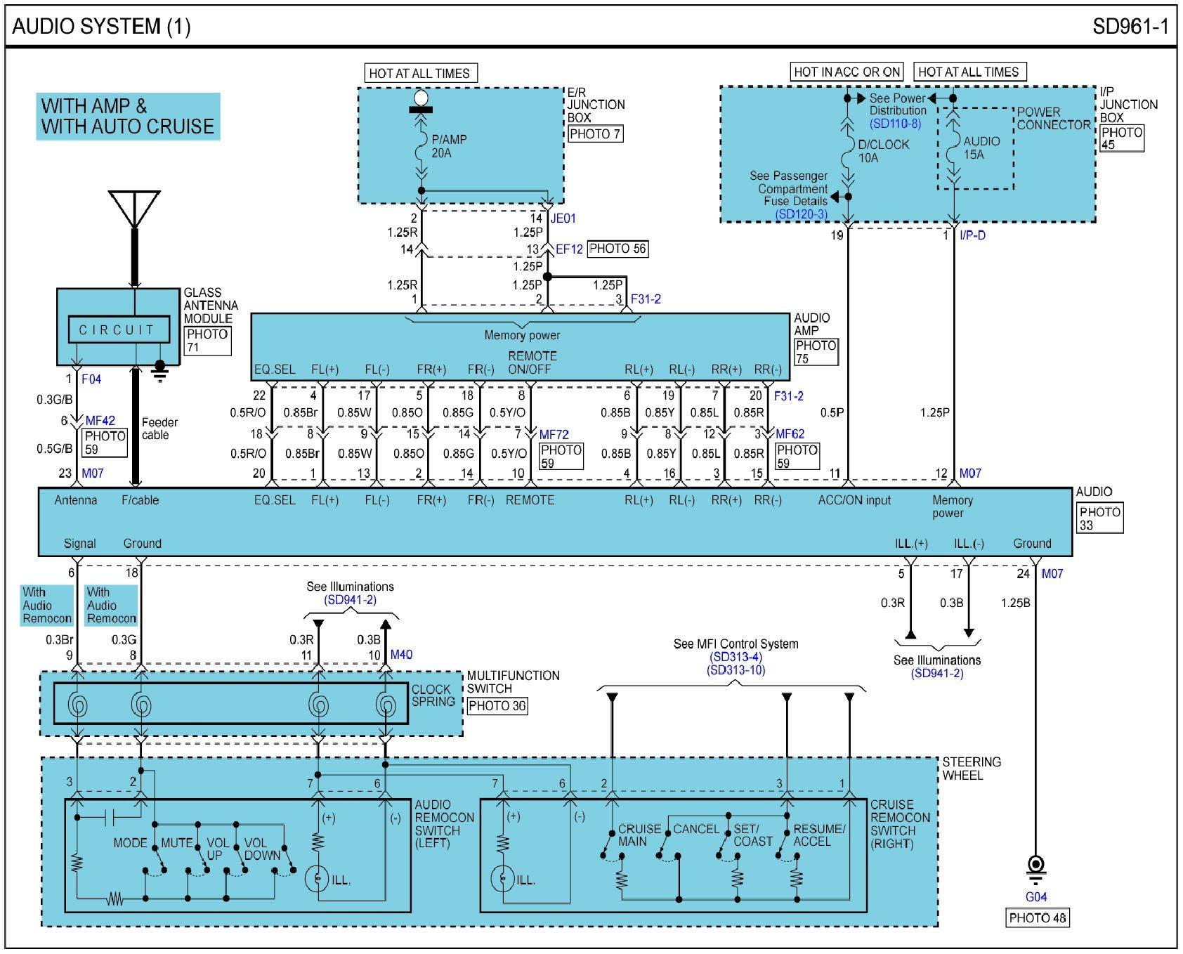 2012 Kia Optima Radio Wiring Diagram
