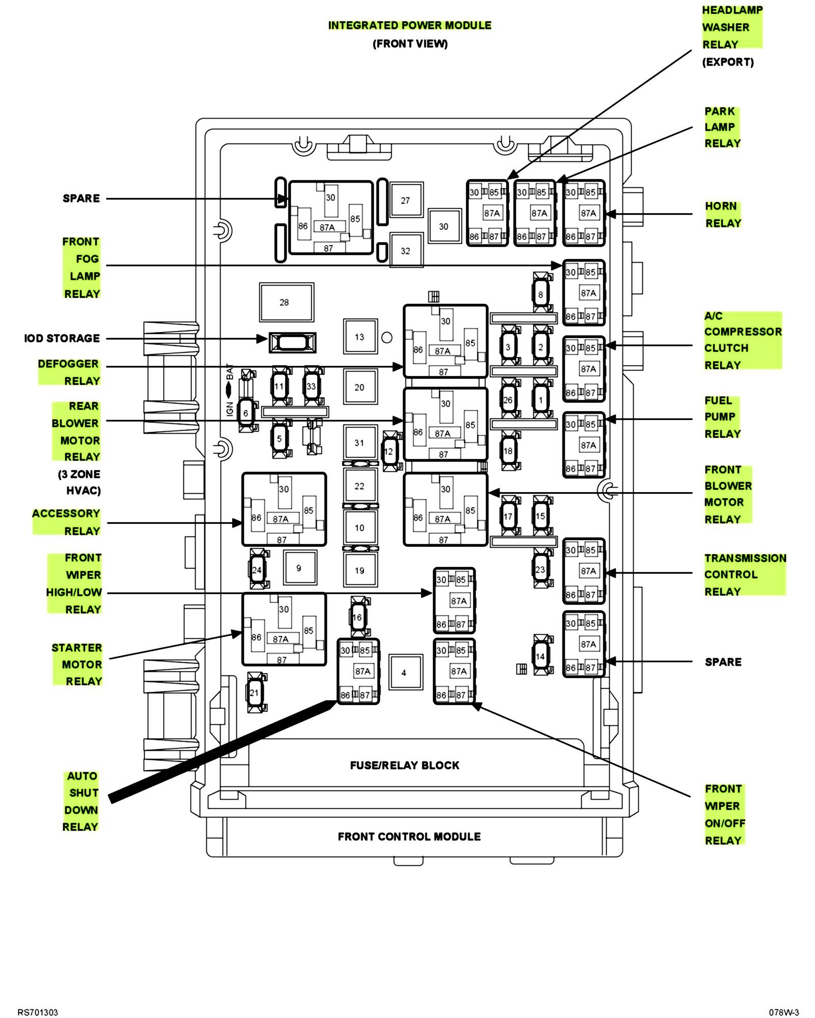 2013 Dodge Dart Interior Fuse Box Diagram