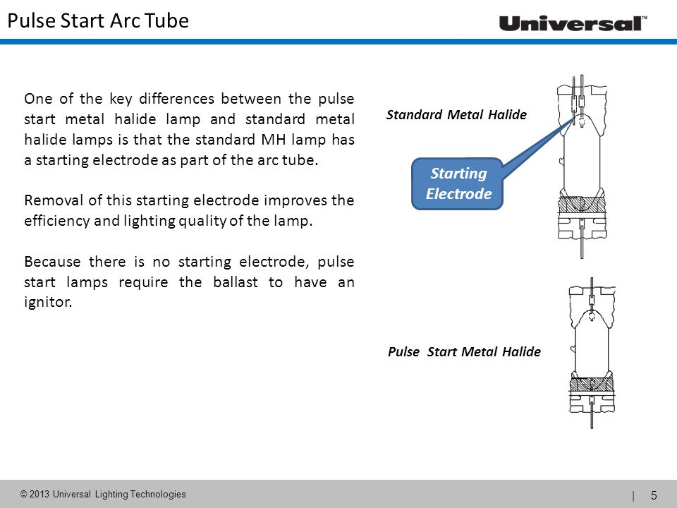 250 Watt Pulse Start Metal Halide Ballast Wiring Diagram