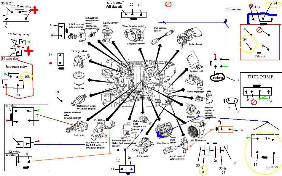 300zx Na Starter Wiring Diagram