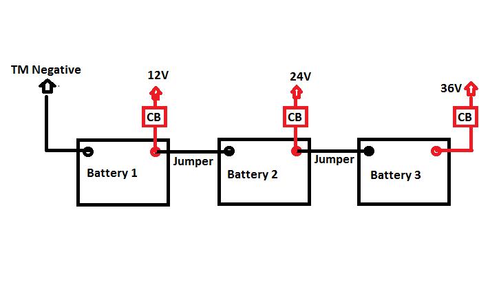 36 volt battery connection diagram - wiring diagrams  leboisenchante.fr
