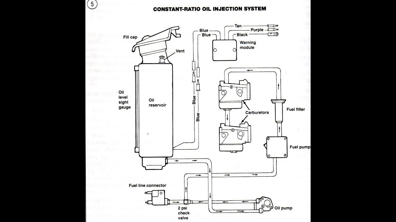 35 50 Hp Mercury Outboard Wiring Diagram Manual Guide