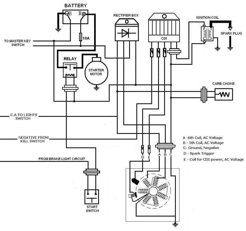 50cc-gy6-cdi-wiring-diagram-4  Cc Tank Wiring Diagram on