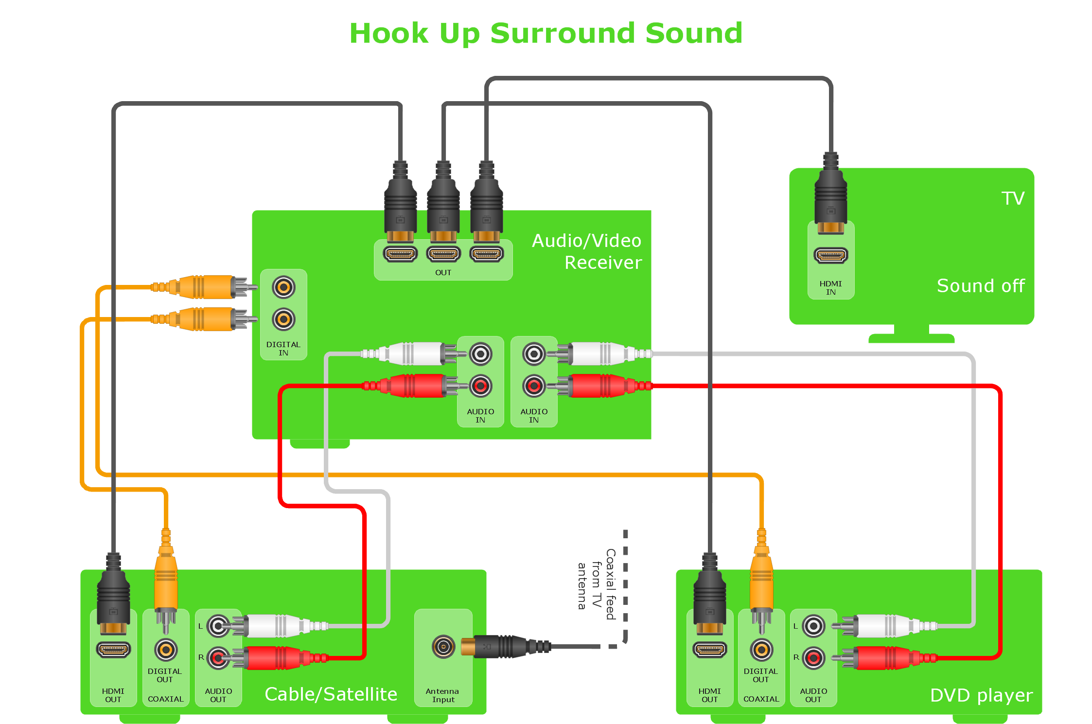 5 1 Surround Sound Wiring Diagram