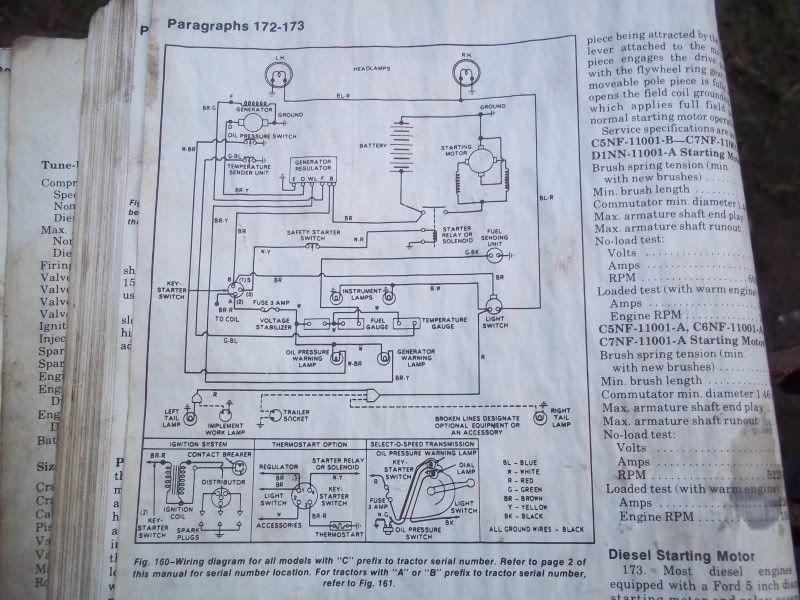Diagram 1973 Ford Backhoe 3500 Wiring Diagrams Full Version Hd Quality Wiring Diagrams Luxuryannapolisproperties Ribrally Fr