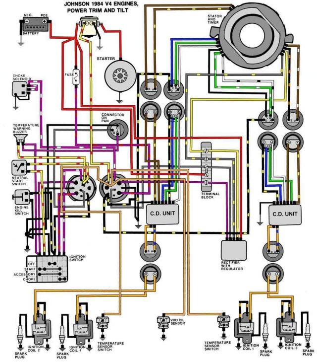 50 Hp Evinrude Wiring Diagram