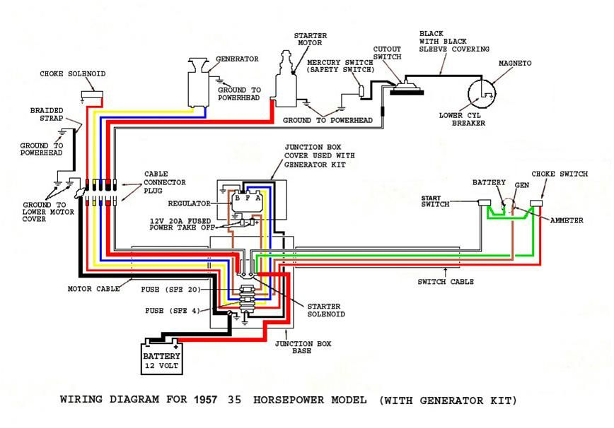 [ZSVE_7041]  Onan Microlite 4000 Wiring Diagram Diagram Base Website Wiring Diagram -  AUBUCVENNDIAGRAM.SPEAKEASYBARI.IT | Lark Wiring Diagram |  | Diagram Base Website Full Edition - speakeasybari.it