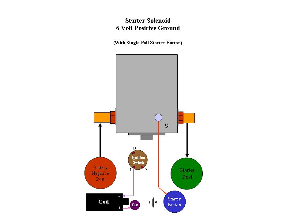 3 Pole Solenoid Wiring Diagrams - Wiring Diagram G8