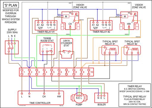 700r4 Speedometer Plug Wiring Diagram