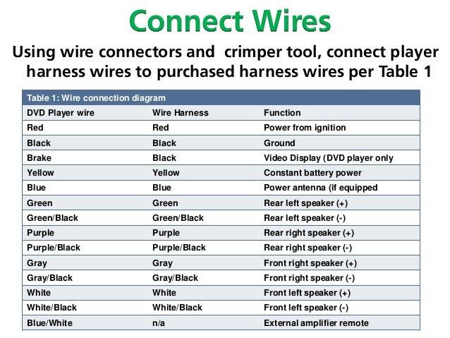 iphone 4 wiring diagram 7018b    wiring       diagram     7018b    wiring       diagram