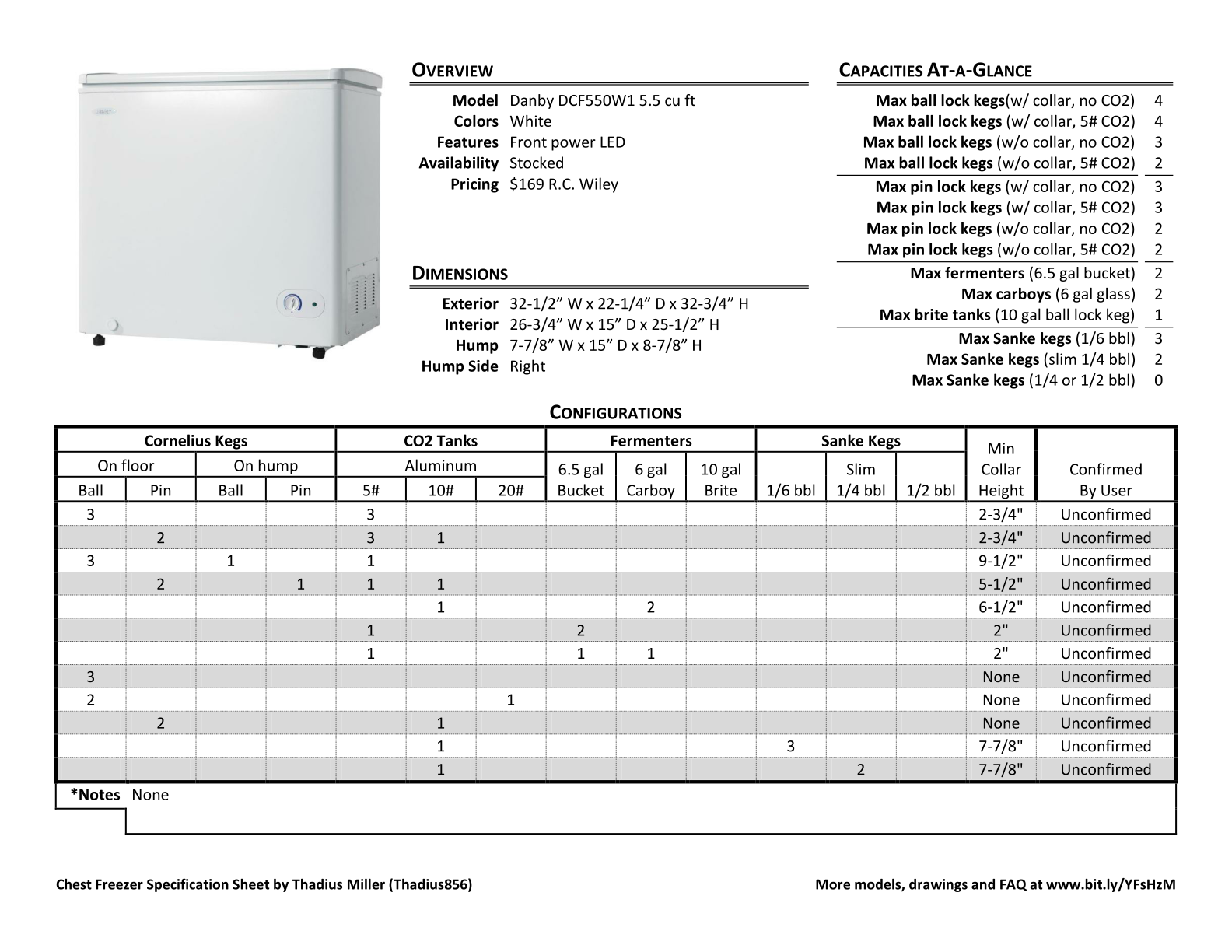 7 1 Cu Ft Frigidaire Deep Freezer Wiring Diagram