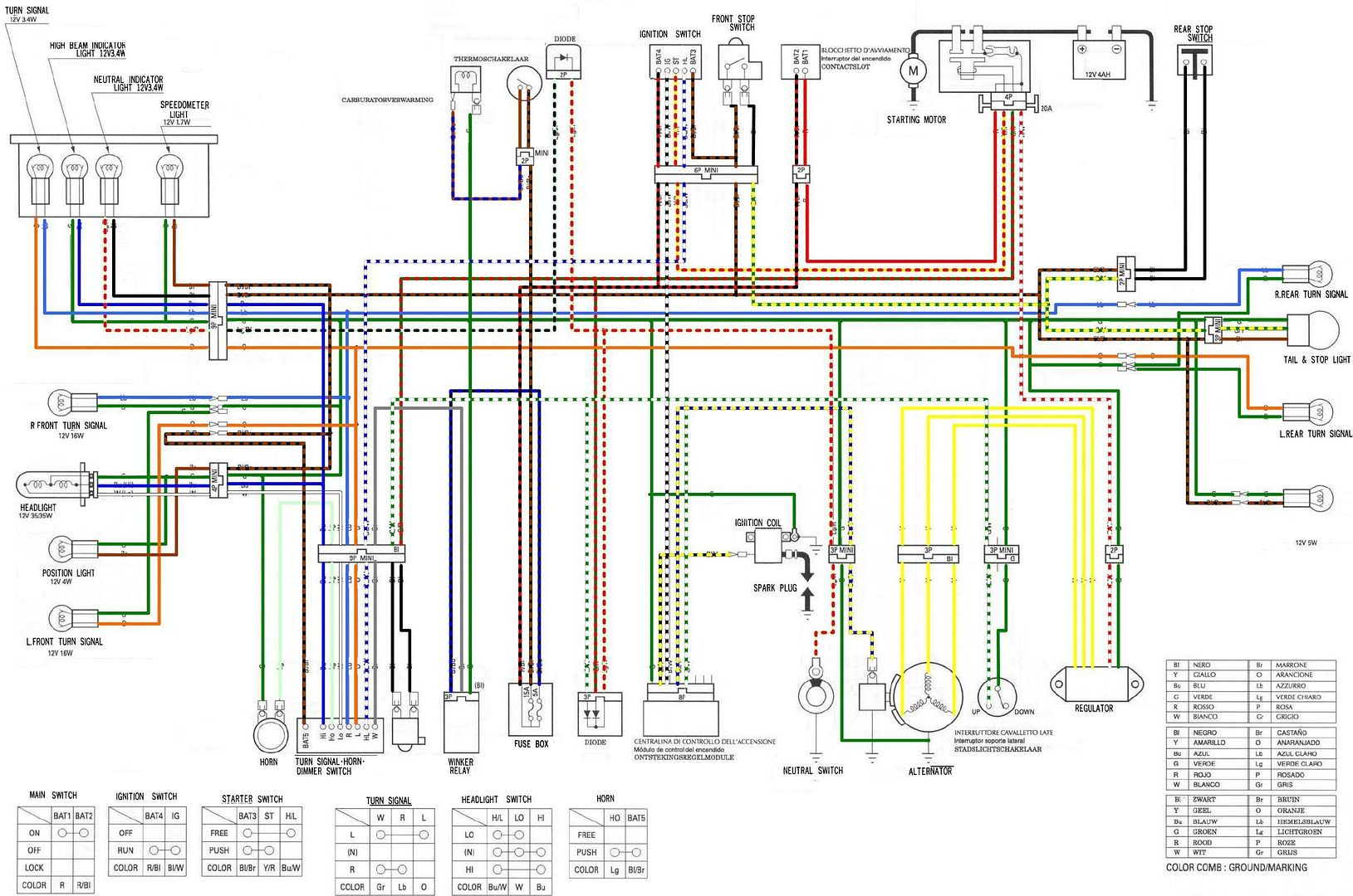 8 Pole Stator Wiring Diagram Xrm