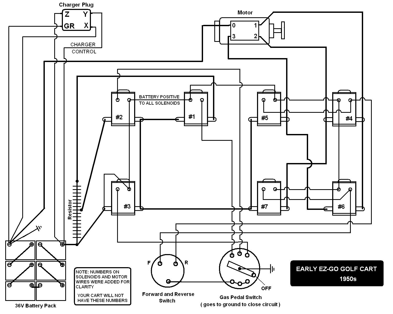 85 Ez Go Marathon 36 Volt Solenoid Wiring Diagram