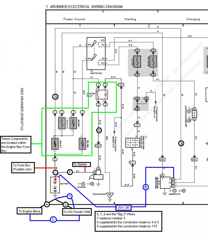 96 4runner Gen 3 3.4 V6 Ecm Wiring Diagram