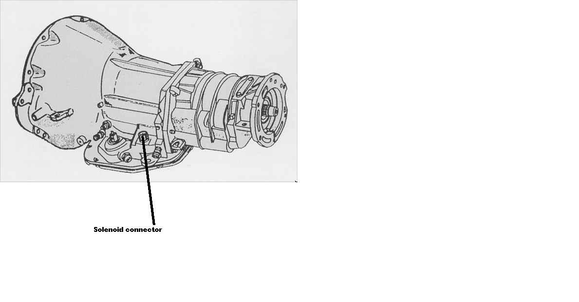97 47re Transmission Wiring Diagram