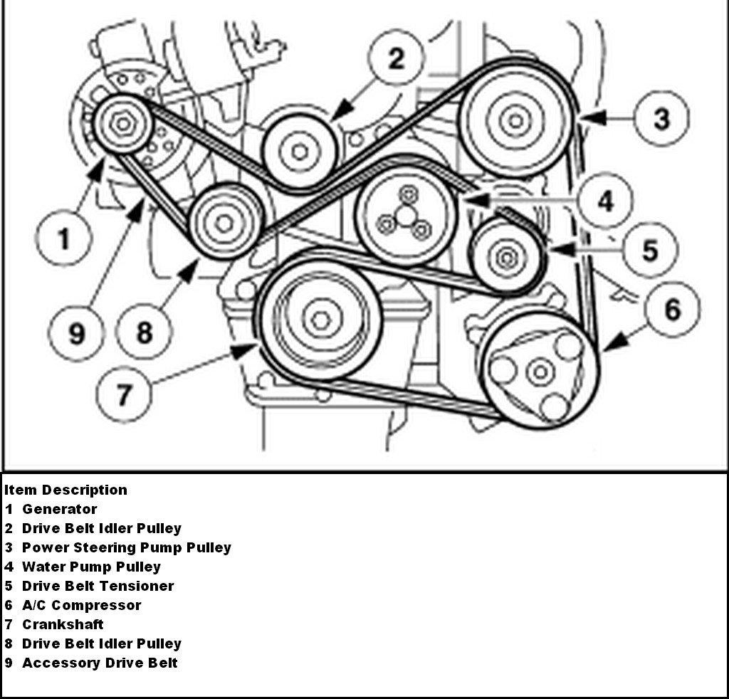 98 Ford Taurus Serpentine Belt Diagram