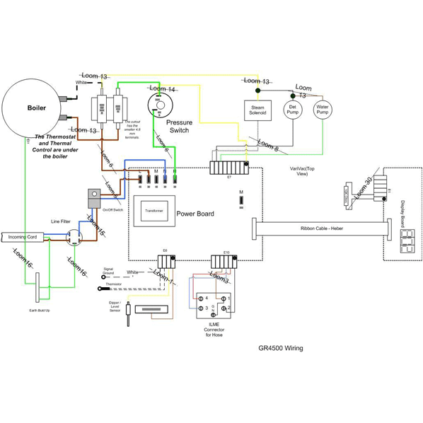 Aaladin Pressure Washer Wiring Diagram
