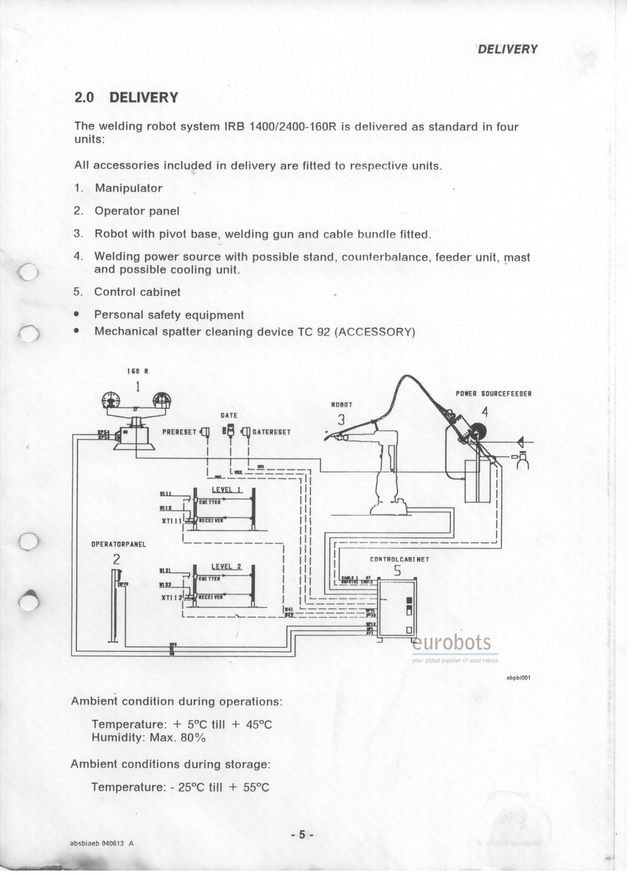 Superb Abb X4050Psf1 Wiring Diagram Wiring Digital Resources Bemuashebarightsorg