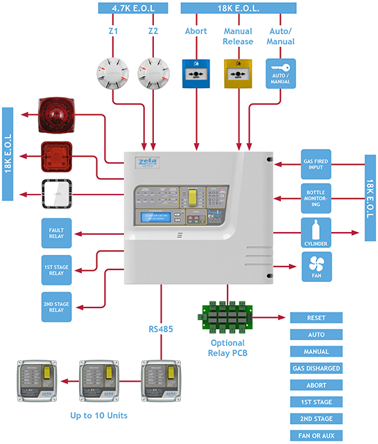 DIAGRAM] Wiring Diagrams For Fire Alarms Conventional FULL Version HD  Quality Alarms Conventional - CHARTMAPDIAGRAM.JEPIX.FRchartmapdiagram.jepix.fr