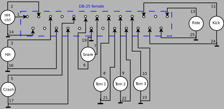 Alesis Dm10 Wiring Diagram