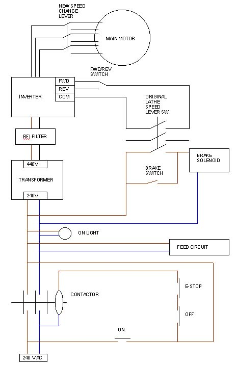 Telemecanique Contactor Wiring Diagram from wiringall.com