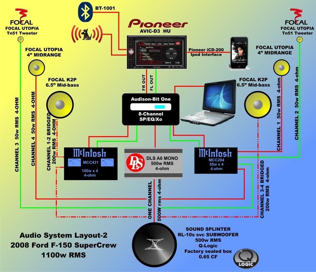 Alpine 3210 Equalizer Speaker Wiring Diagram
