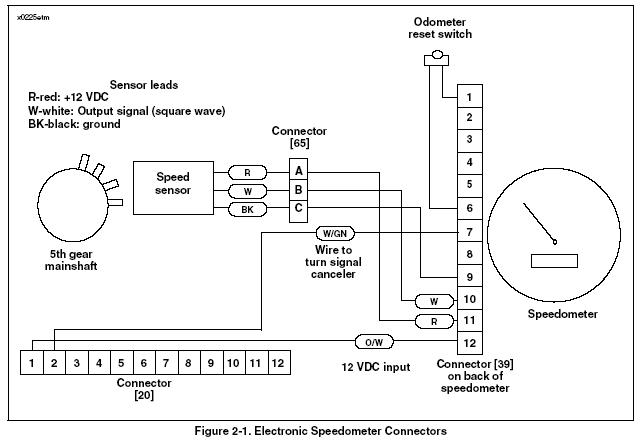 Amf Harley Z-90 Wiring Diagram