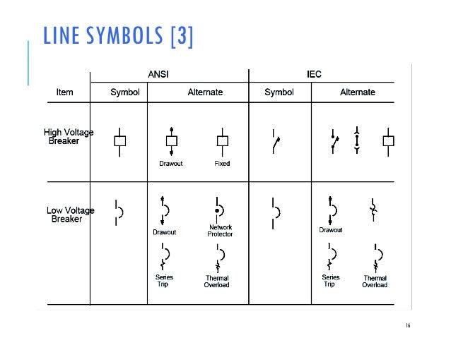 Ansi Z245 5 Wiring Diagram