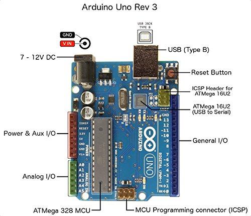 Arduino Uno Dm542t Wiring Diagram