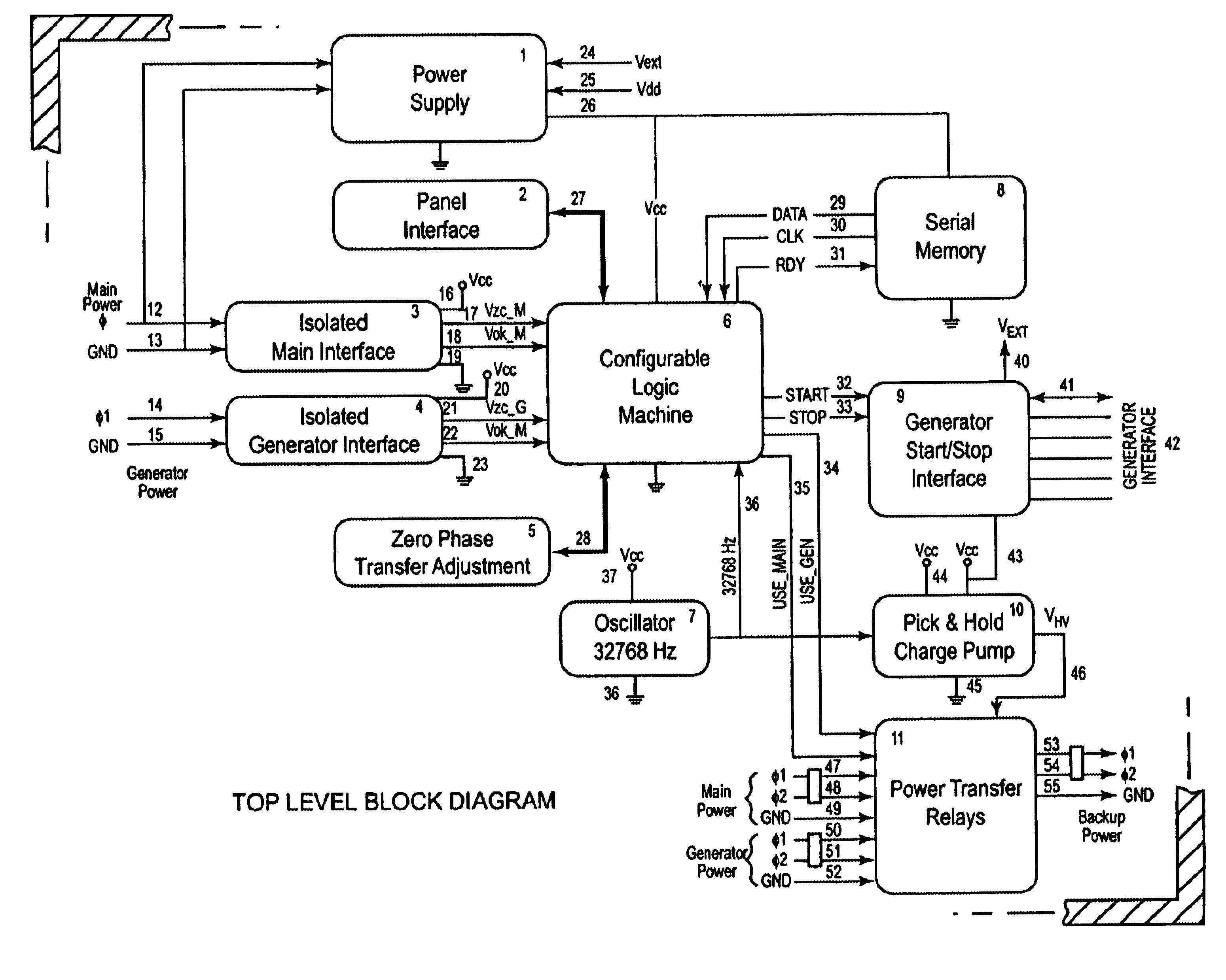 Asco 300 Wiring Diagram