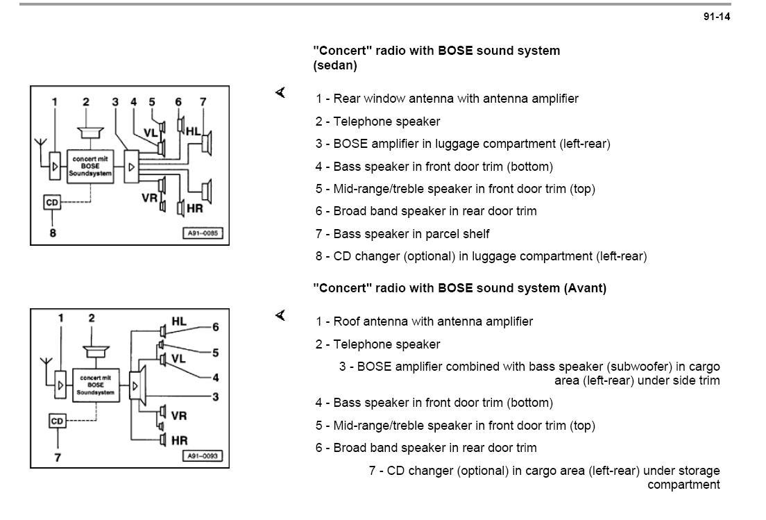 Audi B5 S4 Rear Deck Speaker Wiring Diagram