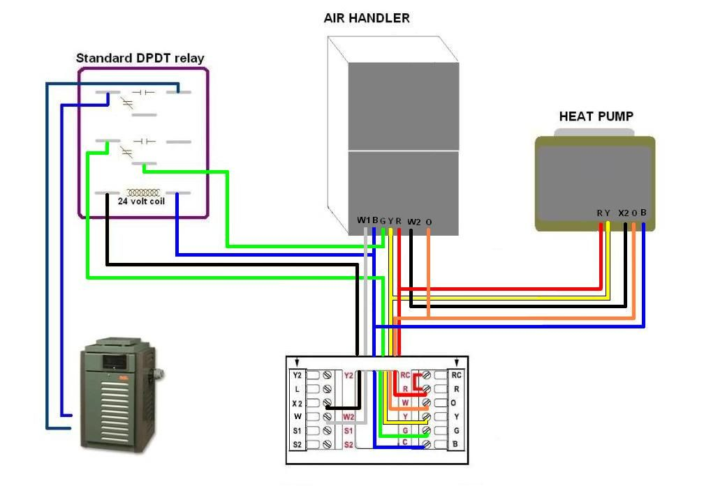 Auxilliary Heat Strips For Trane Tam7ab30h21 Wiring Diagram