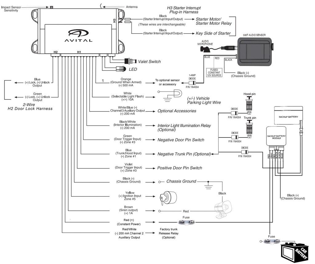 DIAGRAM] Wiring Diagram For Avital Remote Start FULL Version HD Quality Remote  Start - DIAGRAMSTUDY.HELENE-COIFFURE-ROUEN.FRdiagramstudy.helene-coiffure-rouen.fr