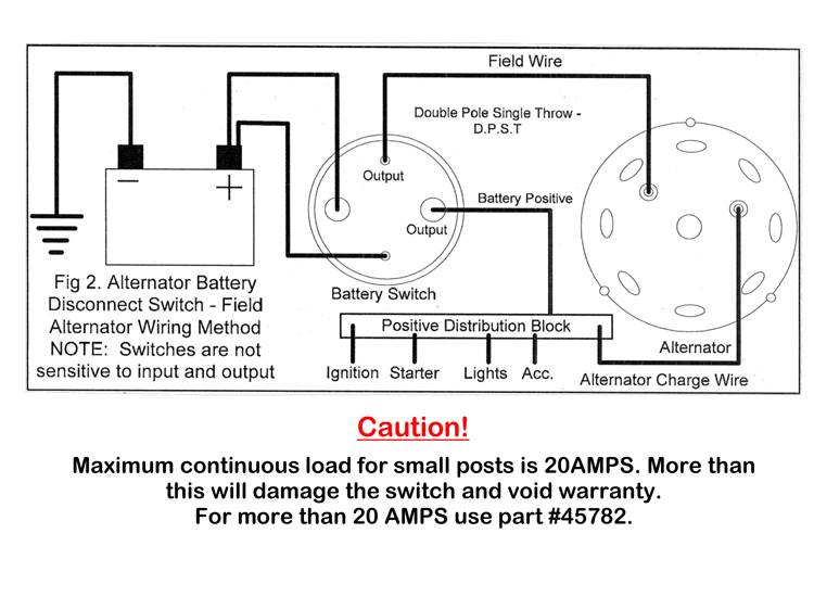 B  Battery Cable From Alternator To Battery Wiring Diagram