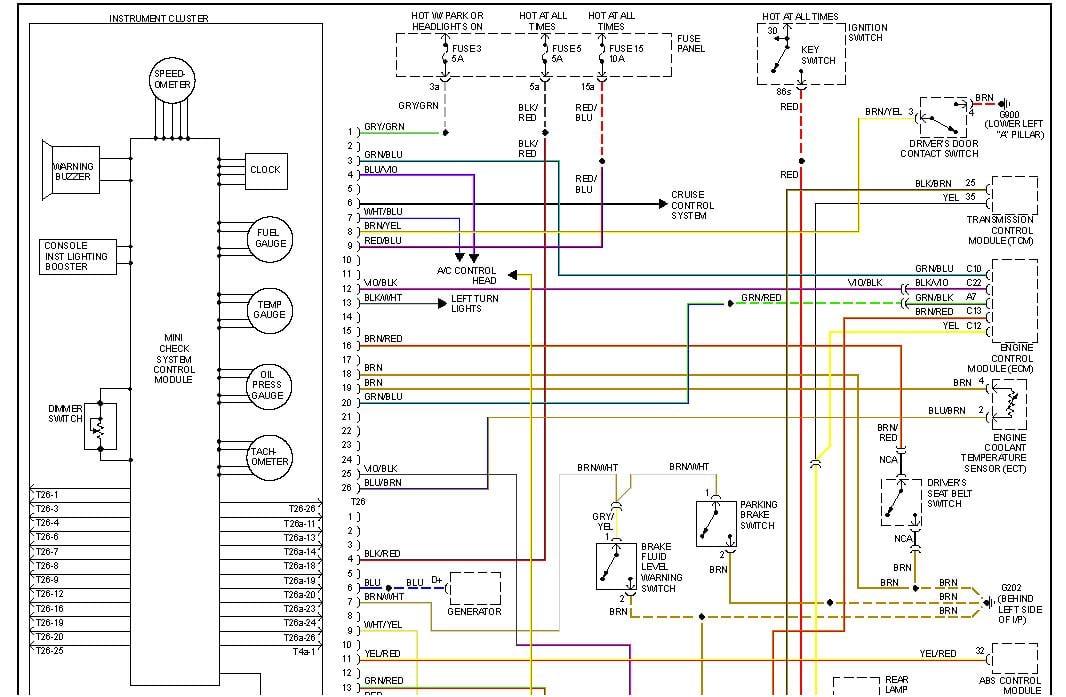 B5 A4 1 8t Symphony Radio Wiring Diagram
