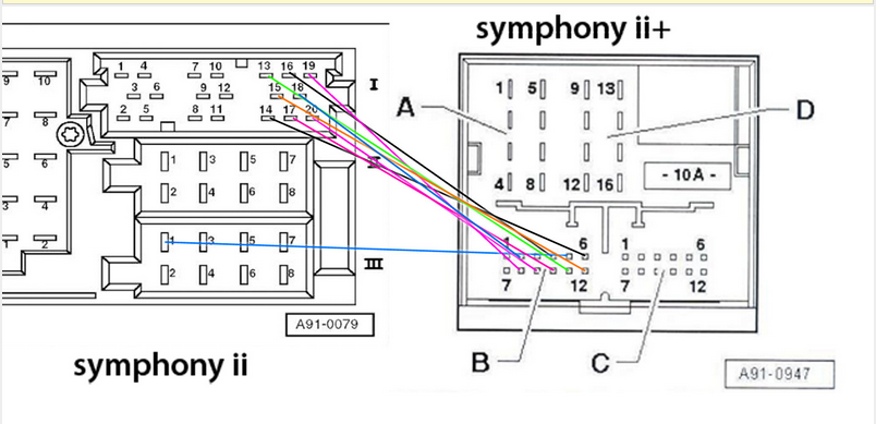 diagram] skoda symphony radio wiring diagram full version hd quality wiring  diagram - rywiring36.podradio.it  podradio