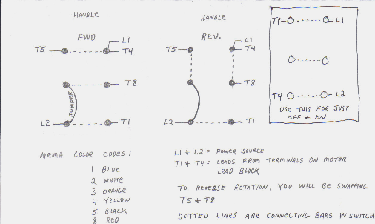 Dc Motor Wiring Diagram from wiringall.com
