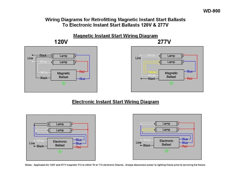 Ballast Wiring Diagram Explained T12 2 Bulb