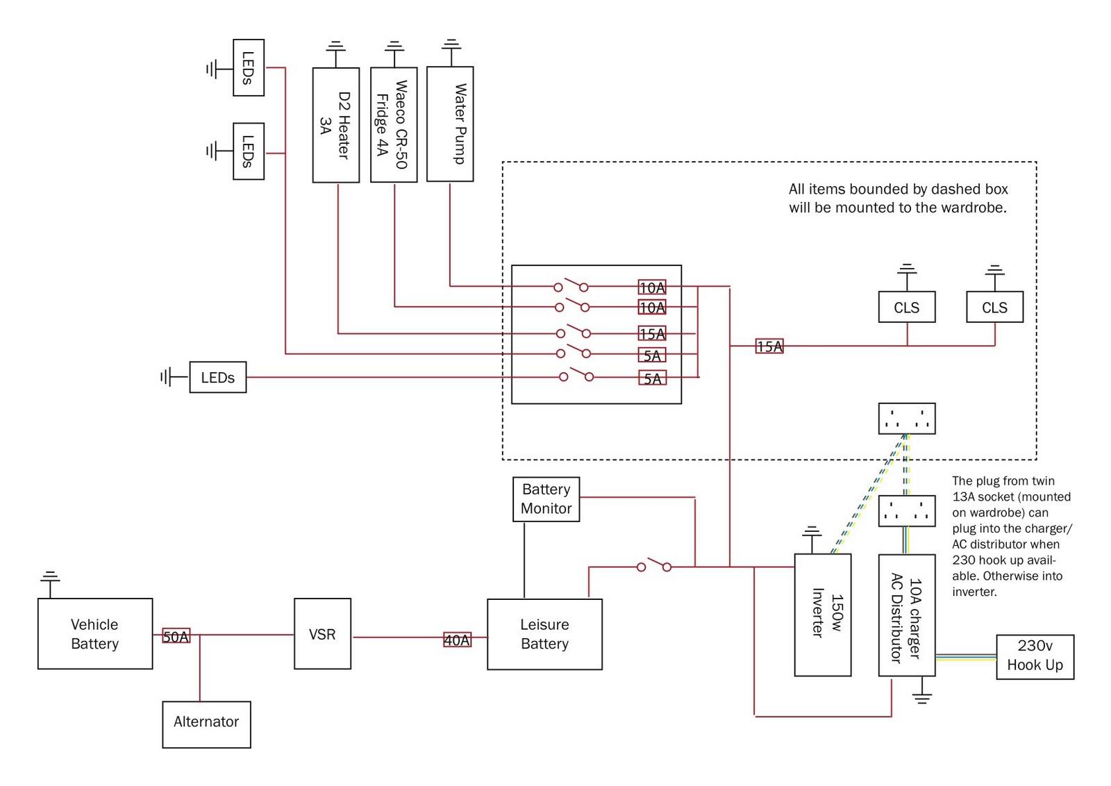Volkswagen T5 Work Wiring Diagram
