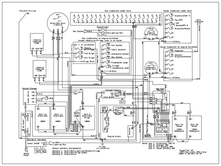 bennington-wiring-diagram-8 Yacht Club Trailer Wiring Diagram on electric brakes, basic 4 wire, flat 4 wire, chevy 7 pin,