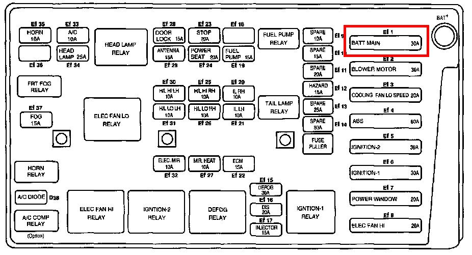Bobcat 873 Wiring Diagram
