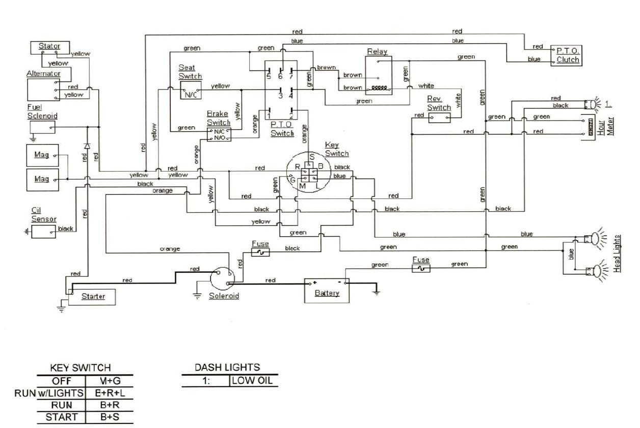 Bolens Riding Mower Wiring Diagram