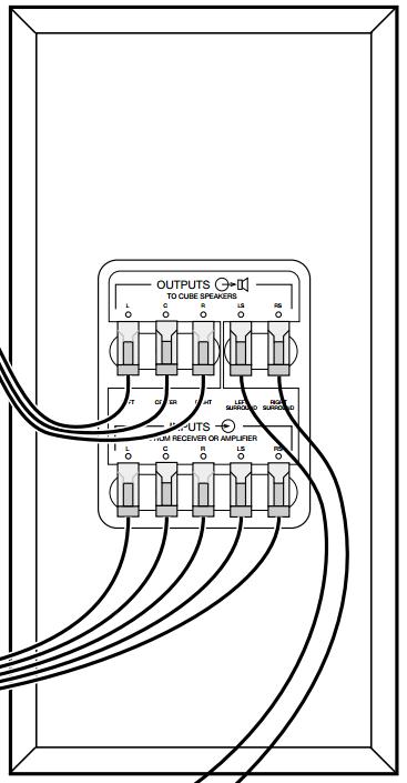 Bose Acoustimass 10 Iii Wiring Diagram