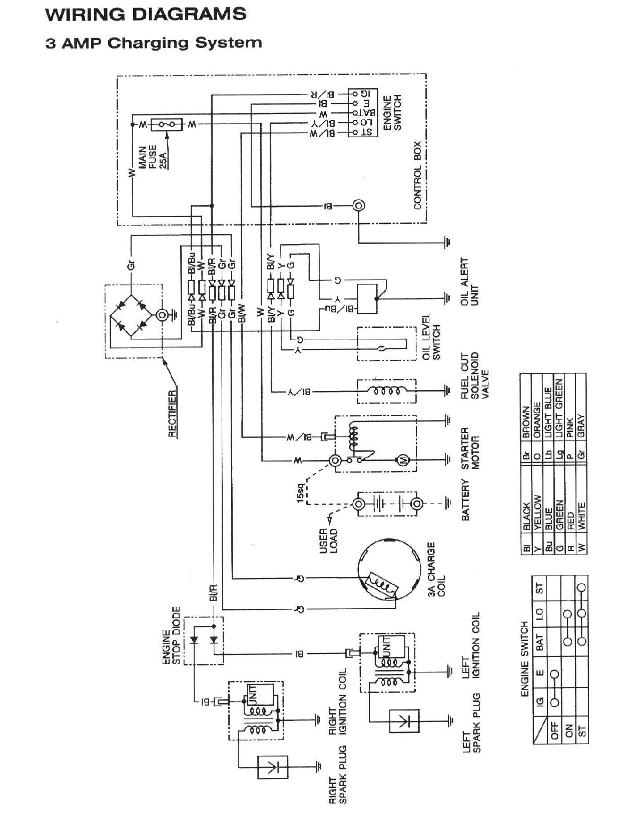 Briggs And Stratton Charging System Wiring Diagram Without Manual Guide