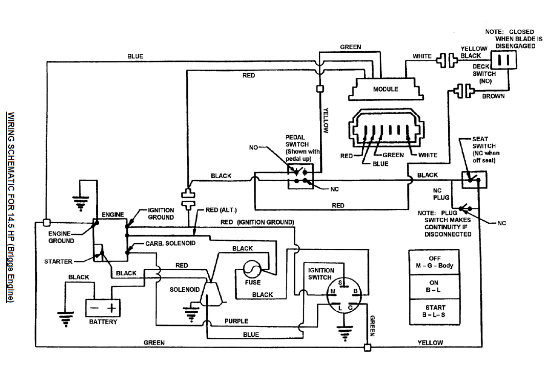Briggs And Stratton 23 Hp Vanguard Wiring Diagram